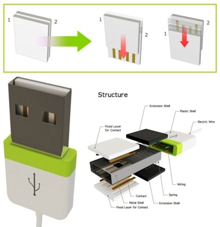 Double USB concept ends your fear of USB plug rejection