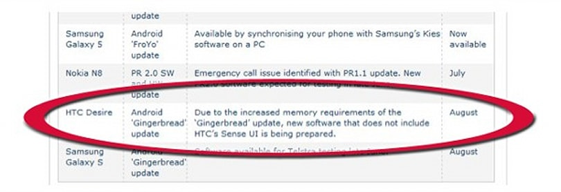 Telstra will scrap Sense UI to make room for Gingerbread on the HTC Desire