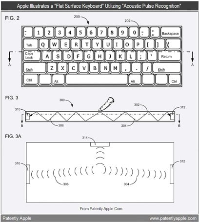 Apple patent application takes the hard keys out of the keyboard, promises a flat surface solution