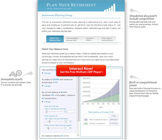 Wolfram launches open CDF format, adds visual pizzazz to charts and graphs