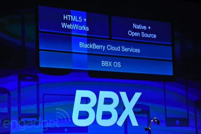 Research in Motion announces BBX, 'combines the best of BlackBerry and QNX'