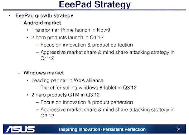 ASUS' Eee Pad plans: Transformer Prime landing November 9th, two Win 8 tablets coming in 2012