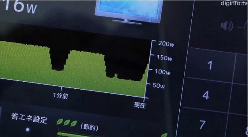 Sharp working with Japanese government on Home Energy Management System standard (video)