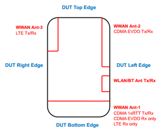 HTC Droid Incredible 4G parties down with FCC, ready for Verizon?