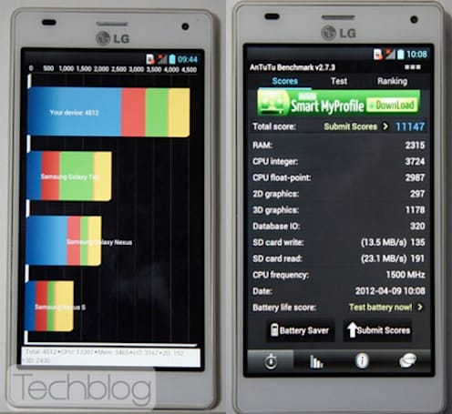 LG Optimus 4X HD holds its own against HTC One X in initial benchmarks