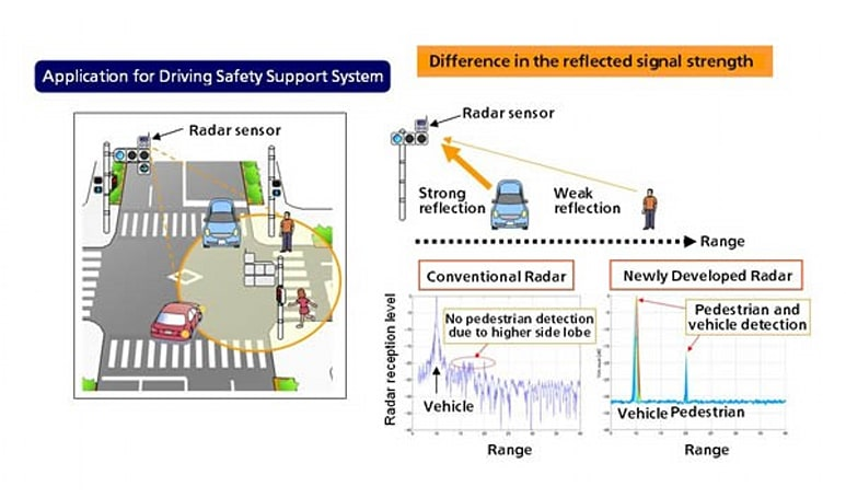 Panasonic details radar-based technology that can detect collisions in low light