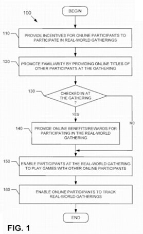 Sony patent application aims to put names to faceless MMO players, organize real-world meetups
