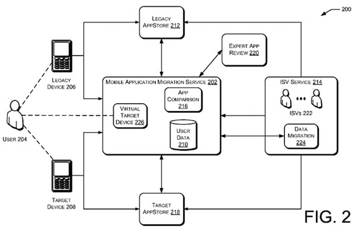 Microsoft patent application outlines system to recommend and transfer apps across devices