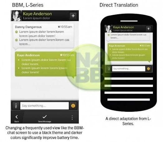 BlackBerry Messenger for BlackBerry 10 gets a possible first sighting, themes to fit that chatty lifestyle