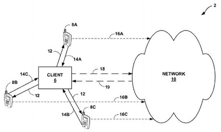 Google files for a patent on peer-to-peer location finding, says cell tower triangulation is for chumps