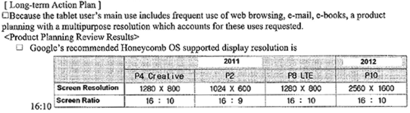 Samsung Retina-like 11.8-inch tablet in the works according to court docs