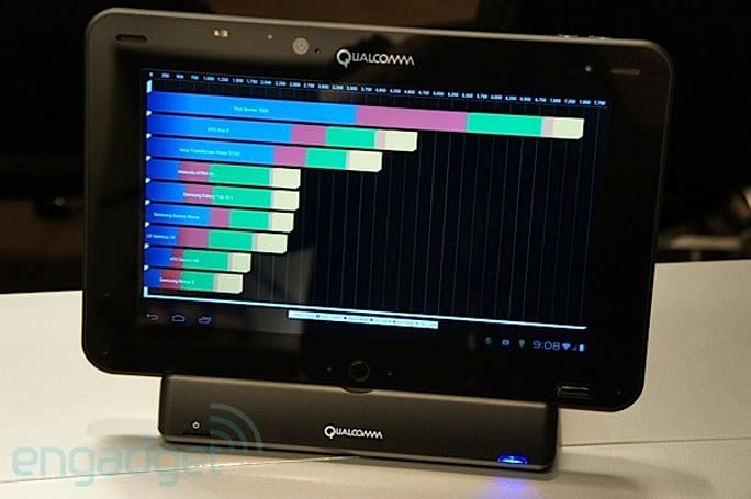 Qualcomm Snapdragon S4 Pro (APQ8064) MDP benchmarks blow away the competition (update: video)