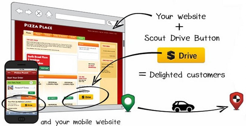 Telenav Scout for Apps comes to Android and Windows Phone, Scout Drive Button released for website-based nav