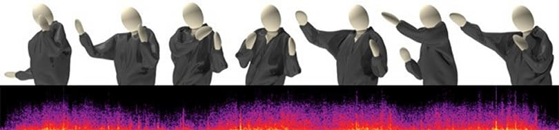Fabricated: Scientists develop method to synthesize the sound of clothing for animations (video)