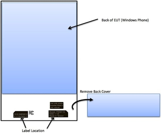 HTC Windows Phone 8S hits the FCC with North American 3G, gives the US a horrible tease