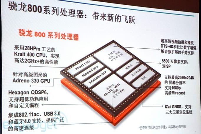 Qualcomm's Snapdragon 800 to enter mass production in late May