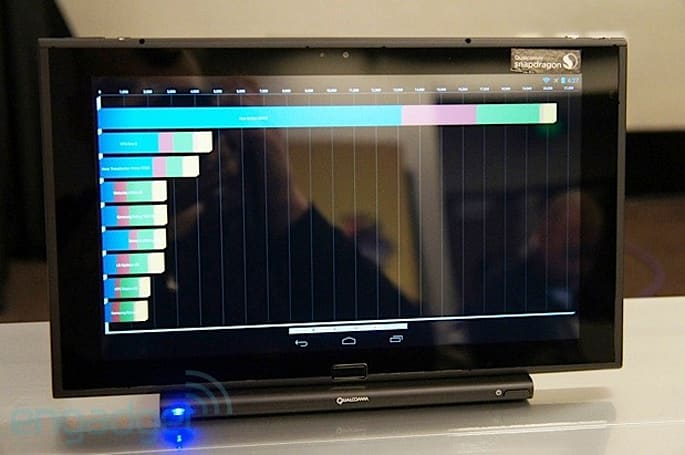Qualcomm Snapdragon 800 MDP benchmarks: prepare for ludicrous speed