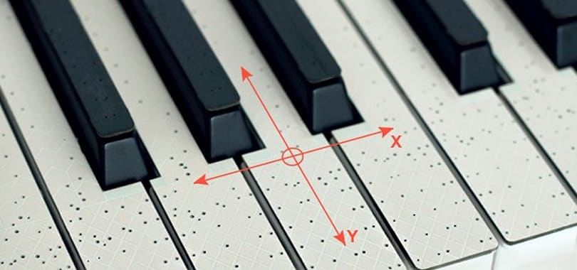 Insert Coin: TouchKeys overlay brings whole new meaning to 'tickling the ivories'