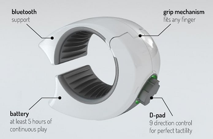 Ringbow Kickstarter project puts a D-pad on your finger