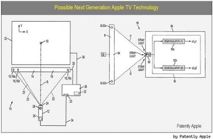 Patent hints at next generation Apple TV
