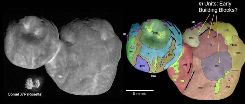 Ultima Thule is unlike anything we've seen in the solar system