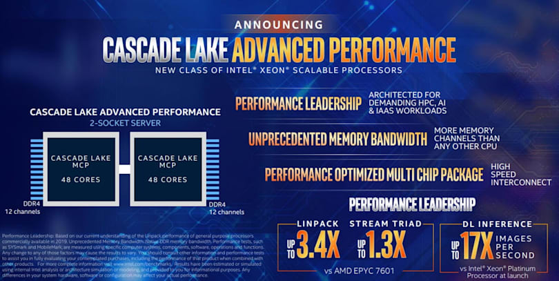 Intel's 48-core Xeon will go head-to-head with AMD in 2019