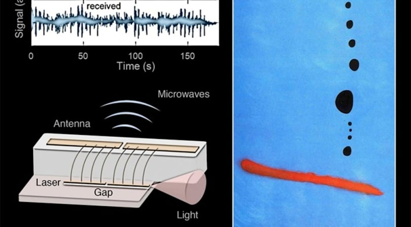 First laser radio paves the way for ultra-fast WiFi