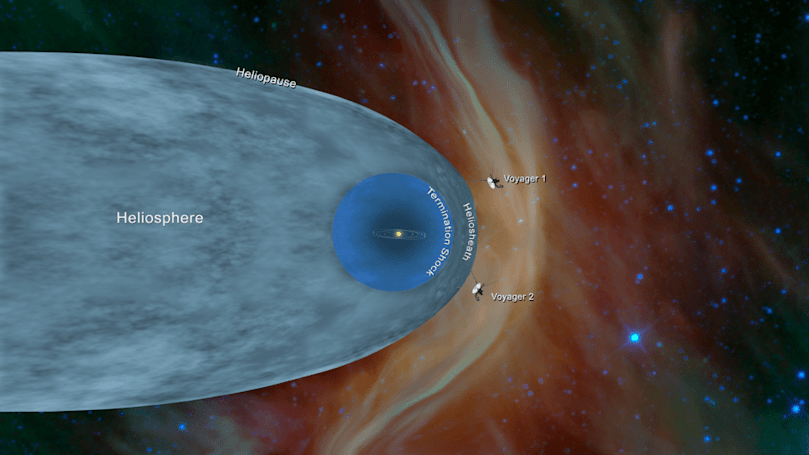 NASA's Voyager 2 probe has entered interstellar space
