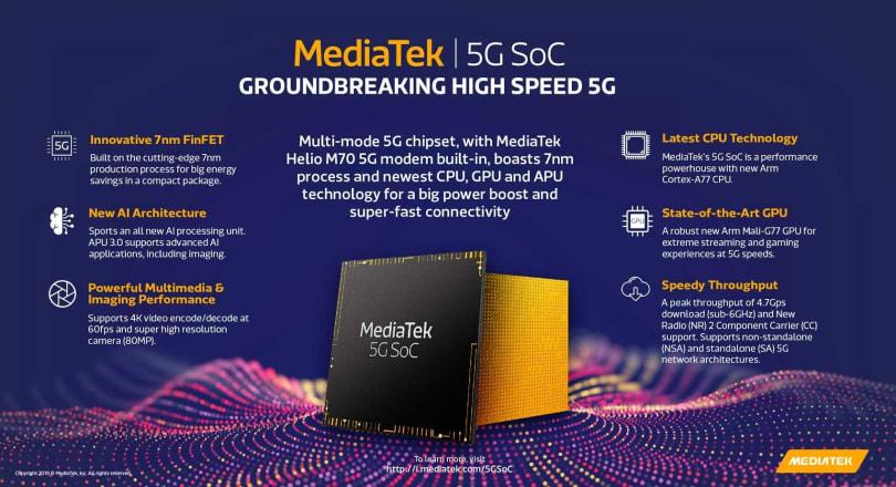 联发科 5G SoC 预计明年初出现在没那么贵的手机之上