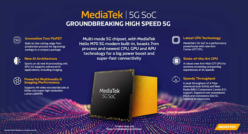Mediatek's 5G chipsets are ready for cheaper next-gen phones