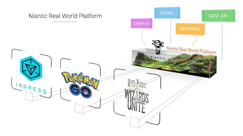 Qualcomm teams up with 'Pokémon Go' developer to make AR glasses