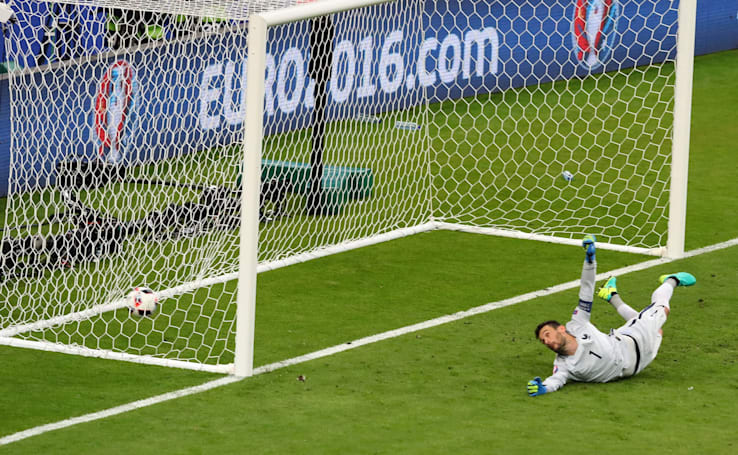Twitter code determines the most exciting goals of Euro 2016