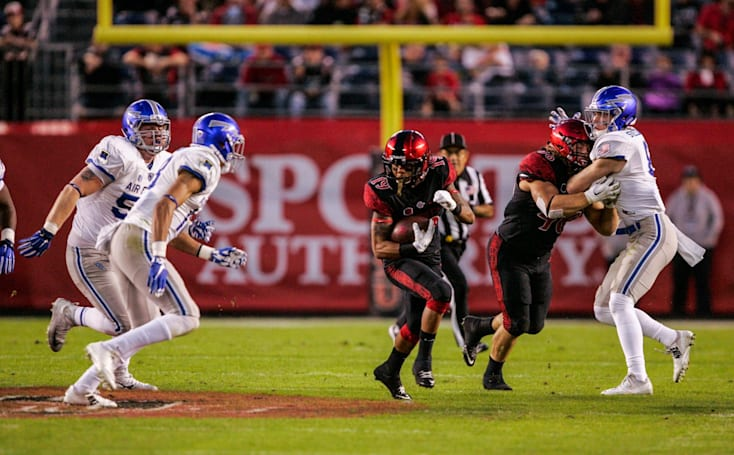 Twitter adds more college sports to its video streaming lineup
