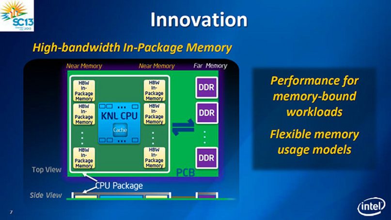 Intel's next many-core chip will be a true stand-alone processor