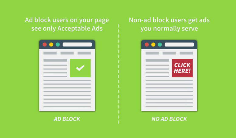 Adblock Plus launches its very own ad network