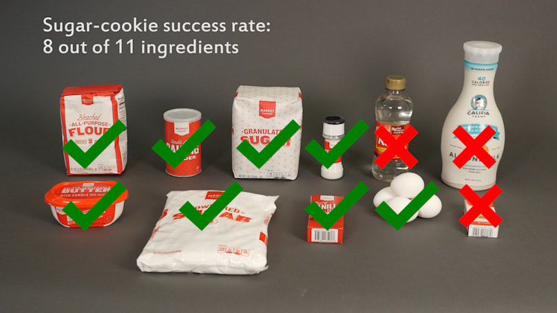 MIT's AI knows what's in your cookies just by looking at them