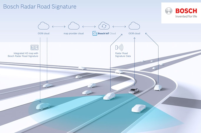 Bosch and TomTom map roads with radar for autonomous vehicles