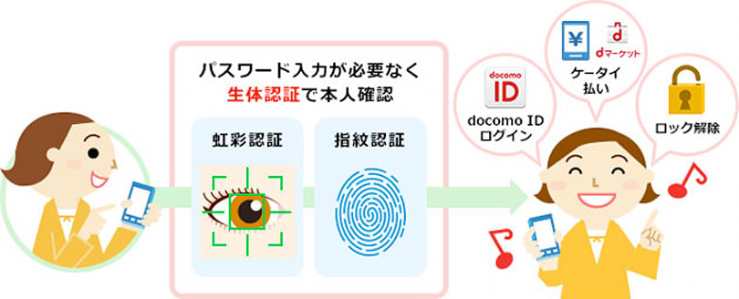 Japanese smartphone gets iris-scanning for mobile payments