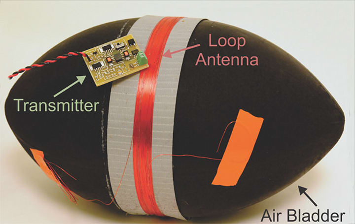 Magneto-Track smart footballs give officials their location and direction