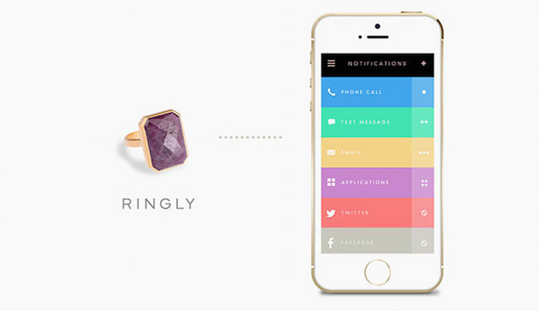 If you like vibrating jewelry, put a Ringly on it