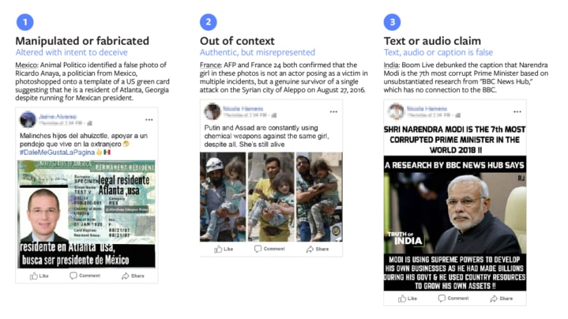 Facebook is fact-checking photos and videos to fight fake news