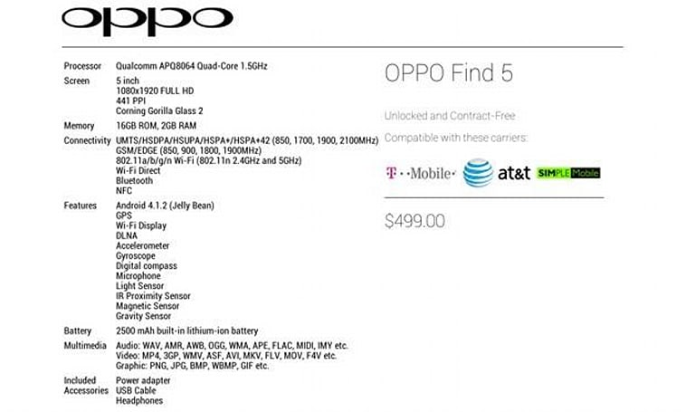 Oppo Find 5 spec sheet pops up, heading to US for $499 unsubsidized