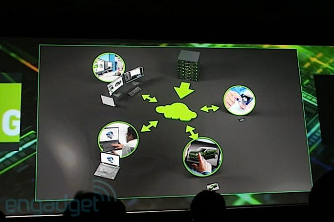NVIDIA CEO Jen-Hsun Huang announces cloud-based, virtualized Kepler GPU technology and GeForce GRID gaming platform