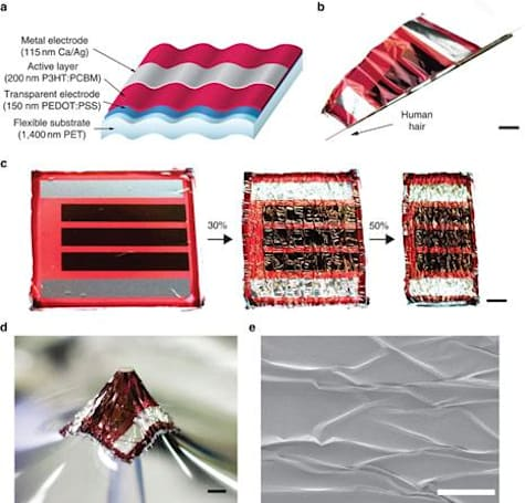 Researchers create incredibly thin solar cells flexible enough to wrap around a human hair