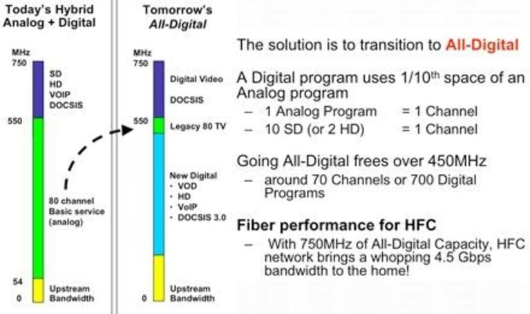 """Broadlogic unveils TeraPIX, cable's """"secret weapon"""""""
