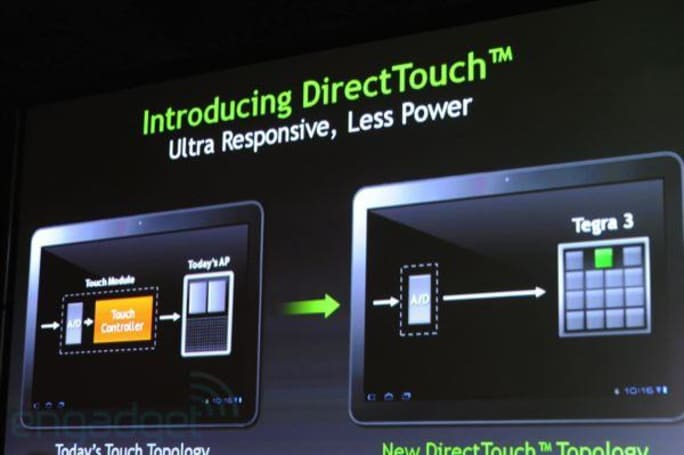 NVIDIA gets big names to embrace DirectTouch tech in Tegra 3 devices (video)