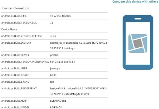 LG F240 possibly spied in benchmarks packing 1080p screen, Snapdragon S4 Pro