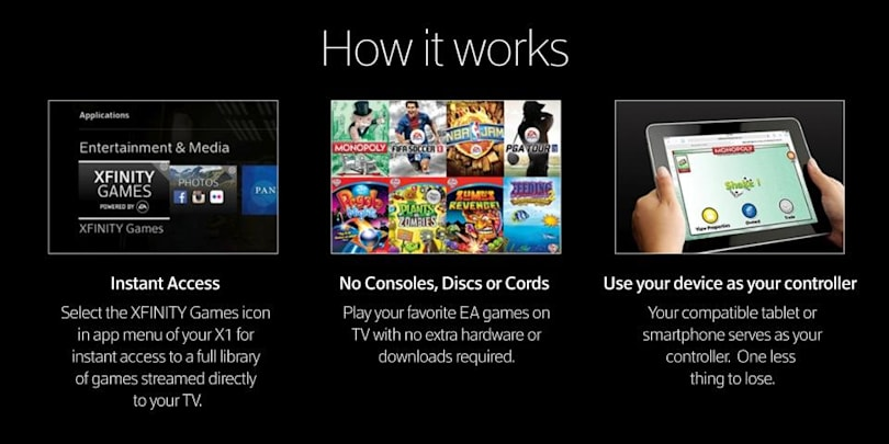 Comcast tests streaming games to your cable box