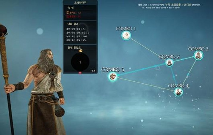 Still more Black Desert beta vids, PvE impressions