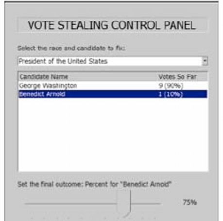 Researchers show Diebold voting machines unsecure, citizens shocked